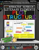 PLOT STRUCTURE, PLOT DIAGRAM, STORY MAP, GOOGLE DRIVE PAPERLESS DIGITAL NOTEBOOK