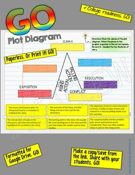 Plot structure plot diagram story map google drive paperless plot structure plot diagram story map google drive paperless digital notebook ccuart Choice Image