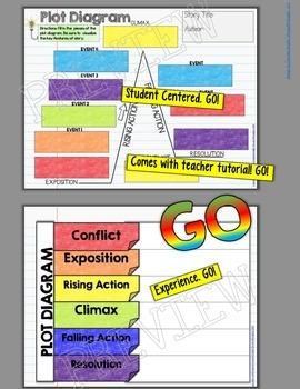 Plot Diagram, Story Map, Google Drive Paperless Digital Notebook on wordpress widget world map, drive google drawing, drive quotes, drive google start, drive games,