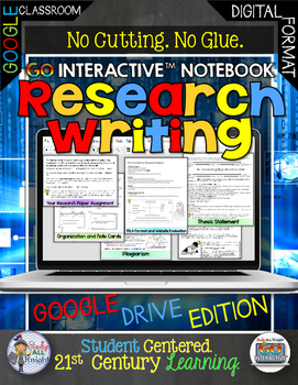 RESEARCH WRITING DIGITAL NOTEBOOK PAPERLESS GOOGLE DRIVE RESOURCE