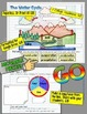 WATER CYCLE DIGITAL NOTEBOOK PAPERLESS GOOGLE DRIVE RESOURCE