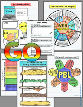 PROJECT BASED LEARNING ACTIVITIES DIGITAL NOTEBOOK FOR GOOGLE DRIVE