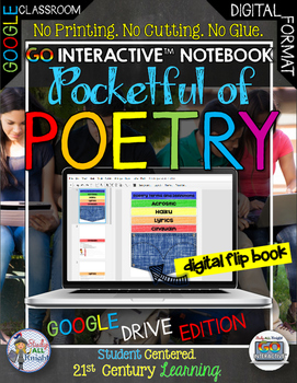 POETRY DIGITAL NOTEBOOK PAPERLESS GOOGLE DRIVE RESOURCE