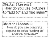 GO MATH! 1st grade Chapter 1 Essential Questions