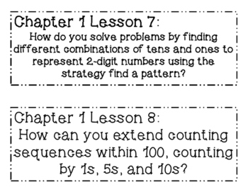 GO MATH! 2nd Grade Essential Question BUNDLE Chapters 1-11