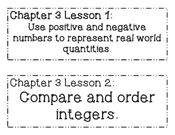 GO MATH! 6th Grade Chapter 3 Objectives Posters