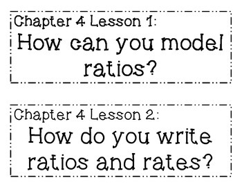 GO MATH! 6th Grade Chapter 4 Essential Question Posters