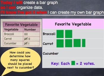 GO MATH Chapter 2 PowerPoint Slides for RTI Grade 3