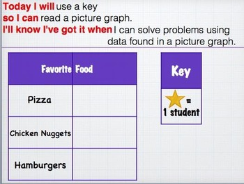 GO MATH Chapter 2 RTI Slides for iPad on Keynote Grade 3