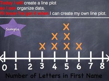 GO MATH Chapter 2 RTI Slides for iPad on Keynote Grade 3