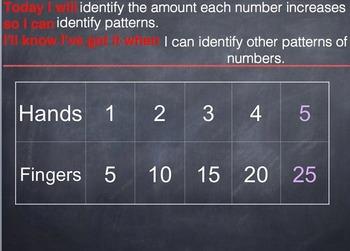 GO MATH Chapter 5 Lesson 1 RTI Keynote Slides for IPAD Grade 3
