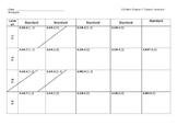 GO MATH Chapter 7 Homework Standards and Test Data Analysis