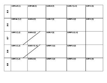 GO MATH Chapter 8 Homework Standards and Test Data Analysis