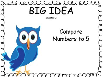 GO MATH Focus Wall Kindergarten Owl Theme
