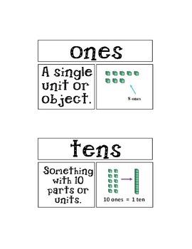 GO MATH UNIT 5 Vocabulary Cards