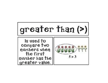 GO MATH Unit 2 Vocabulary Cards
