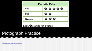 GO Math 19.2 Pictograph Lesson