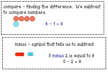 GO Math! 1st Grade Chapter 2 Activities (Subtraction Concepts)