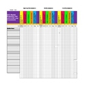 GO Math 3rd grade beginning, Middle and End of year assessment EXCEL/DATA sheet