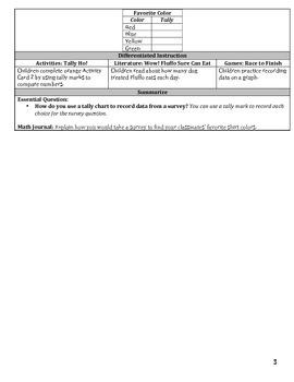 GO Math Chapter 10 Lesson Plans, Grade 2