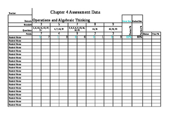 GO Math! Chapter 4 Assessment Data Sheet Forms