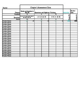 GO Math! Chapter 5 Assessment Data Sheet Form