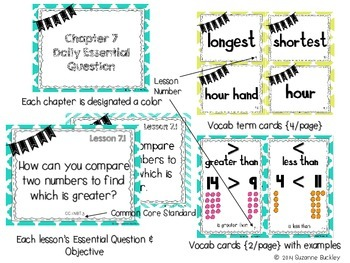 """GO Math"" Essential Question & Objective Posters & Vocabulary Cards for Ch. 7-9"