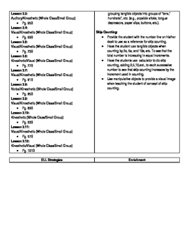 GO Math! Grade 2 Unit 2 Curriculum Map