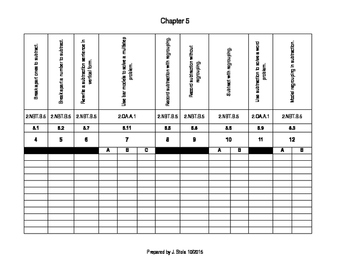 GO Math, Skills Inventory, Data, Grade 2