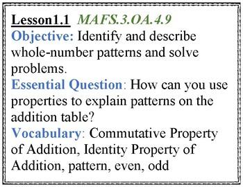 GO Math Third Grade Focus Wall