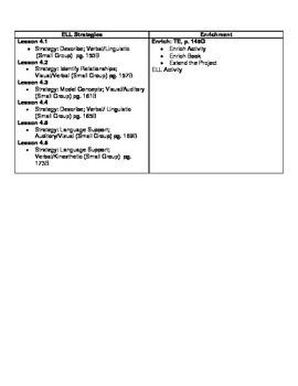 GO Math Unit Plan Chapter 4