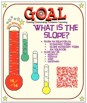 GOAL NO PREP - Find the slope from equation & Quiz (QR Codes)
