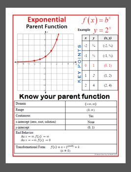 POSTER - Characteristics of Exponential Parent Function