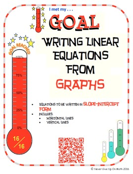GOAL - Writing Linear Equations in Slope-intercept from graphs & Quiz (QR Code)