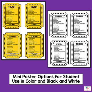 GOLDEN TICKET Character Traits Poster