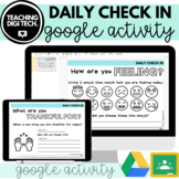 GOOGLE CLASSROOM Daily Check In 15 Wellbeing Online Distan
