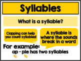 Syllables GOOGLE CLASSROOM ACTIVITY!