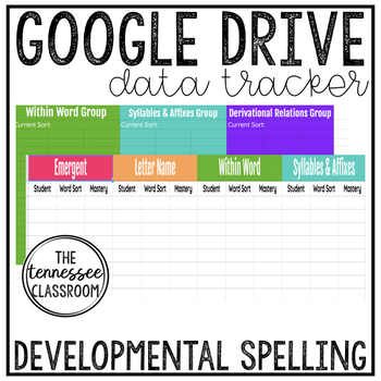 GOOGLE Drive Words Their Way Data Tracker