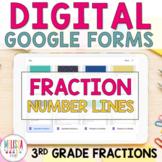 GOOGLE FORM Bundle for Fractions on a Number Line
