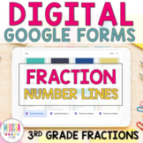 GOOGLE FORM Bundle for Fractions on a Number Line
