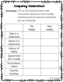 GOOGLE INTERACTIVE Holidays Around the World Research & Presentation (editable)