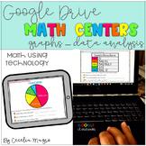 GOOGLE CLASSROOM  Digital Math Centers Graphs  Distance Learning