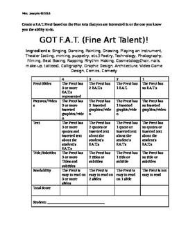 GOT F.A.T. Fine Art Talent Unit
