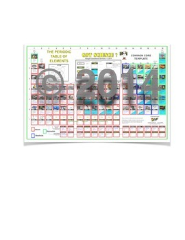 GOT SCIENCE? The Periodic Table of Elements. Fun, stimulating curiosity. STEM