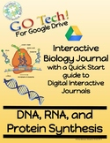 GOTech!! Digital Interactive Biology Journal - DNA, RNA, and Protein Synthesis