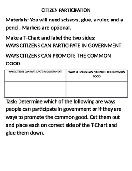 GOVERNMENT- CITIZEN PARTICIPATION and PROMOTING THE COMMON GOOD