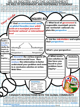 GR. 5/6 INQUIRY & THE CANADIAN GOVERNMENT