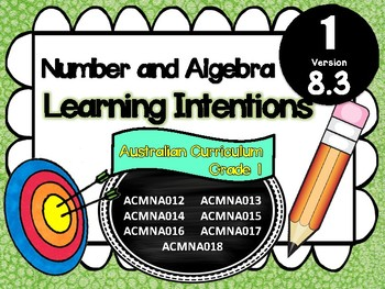 GRADE 1  Math - Number & Algebra Learning INTENTIONS & Suc