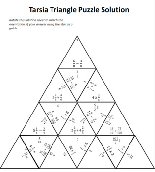 GRADE 4 NF Fractions Tarsia Triangle Puzzle
