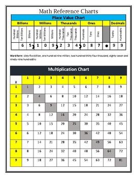 GRADE 4 MATH REFERENCE CHARTS
